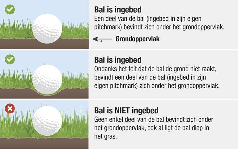 Wat doe je met een ingebedde bal?